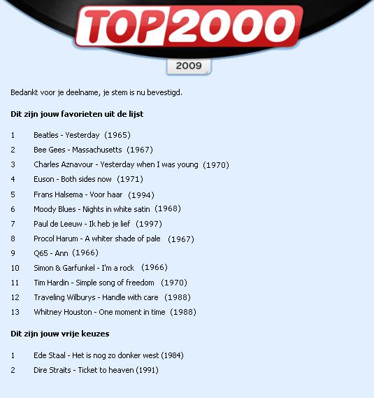 Stembevestiging Top 2000 (2009) met jaren