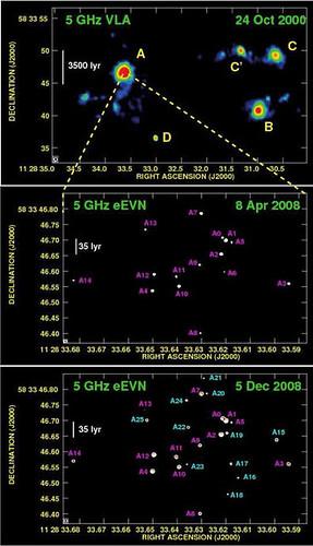 Remanentes de supernovas