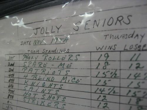 I Hope I Become a Jolly Senior