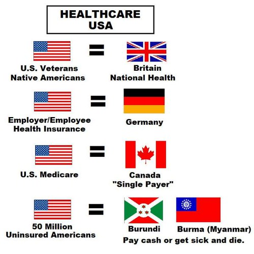 Healthcare USA -- Nothing is Foreign