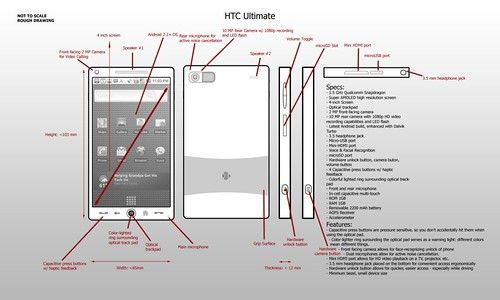 ultimatephone