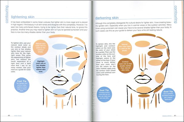 Asian Faces--Countouring page