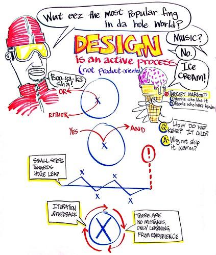 091018-SI_Fellows-Design-for-impact-2