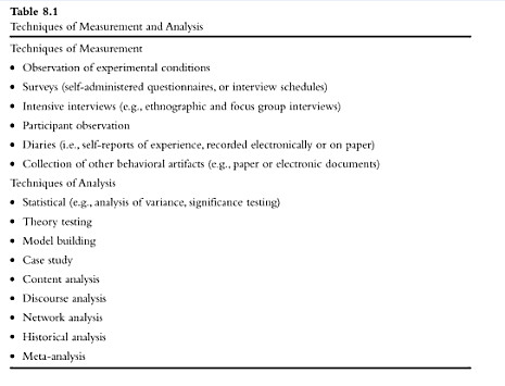 Techniques of Measurement and Analysis (Case 2008)