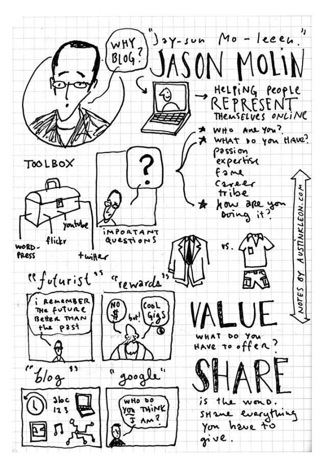Some #viznotes of @jasonmolin talking about blogging: