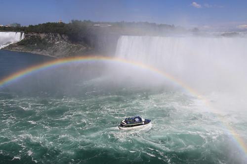 Niagara rainbow 2