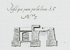 Fort Santa Agueda Profile, 1832