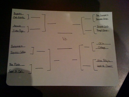 The Breakfast Bracket - Its on!
