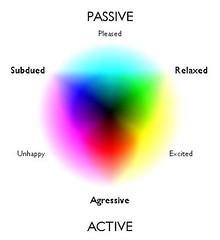 color-mood-chart