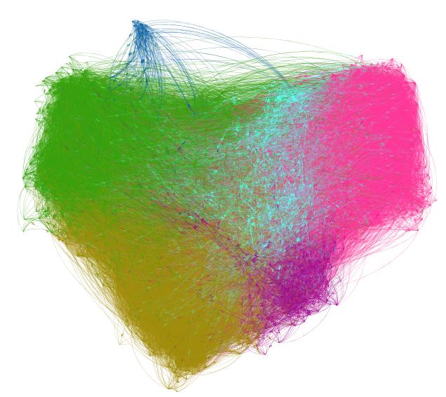 Mu twitter follower net - connected component