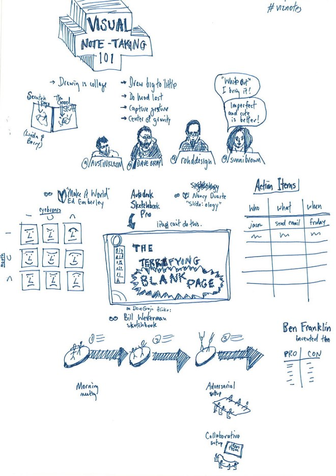 visual-note-taking