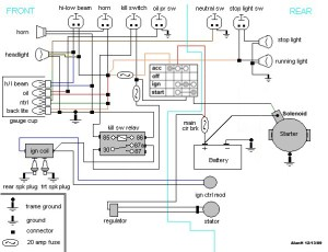 Wiring Schematic Needs Proofing  Page 2  Road Star