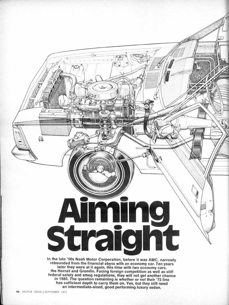 American motors gremlin cutaway page 1 torinodave72 tags x motors corporation american