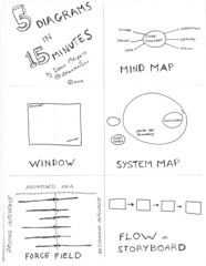 Visual problem-solving: 5 diagrams