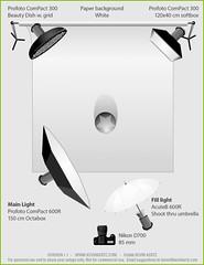 Klicka här för alla mina inlägg om ljussättning med diagram