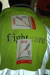 Flightcare union action at Brussels Airport