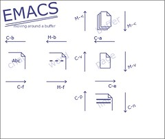 EMACS Movement Cheat Sheet