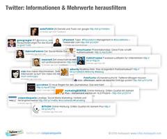 Twitter & Social Media