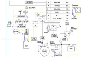 wiring diagram definitionmeaning   English picture