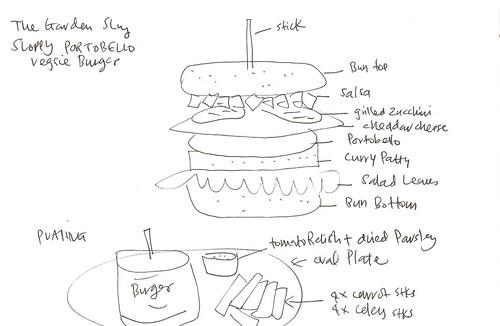Construction of a Sloppy Portobello Veggie Burger
