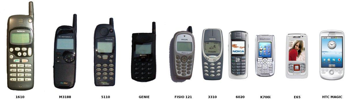 phonecollection