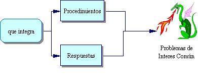 gestionexperincia3