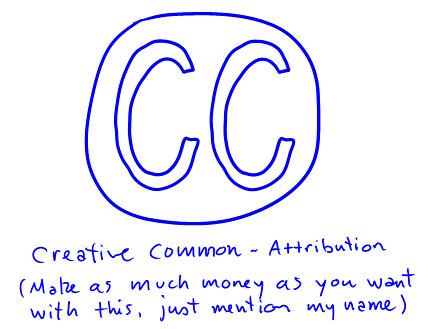 Creative Commons - Attribution