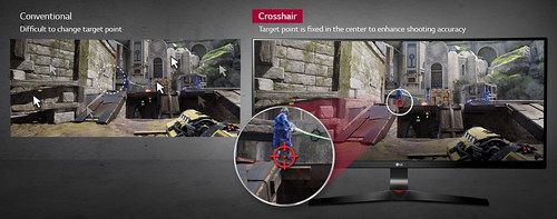 Crosshair technology