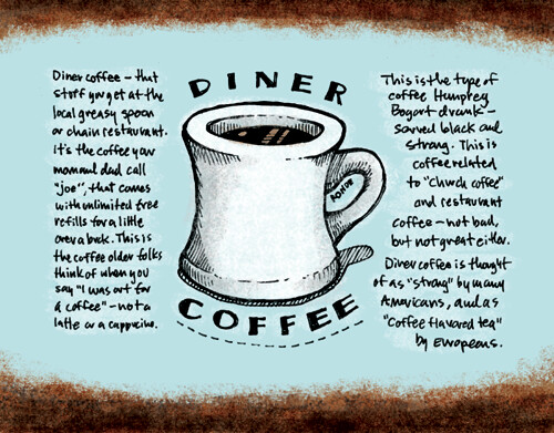 Coffee Calendar: Diner Coffee Sketchtoon
