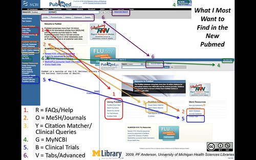What I Most Want to Find in the New Pubmed