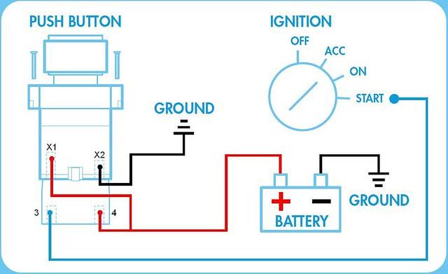 Telemecanique ZB2BW0613 Push Button Quick Start Ignition