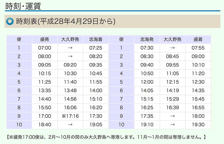 時刻表01