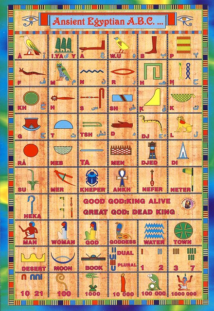 Ancient Egyptian Alphabet