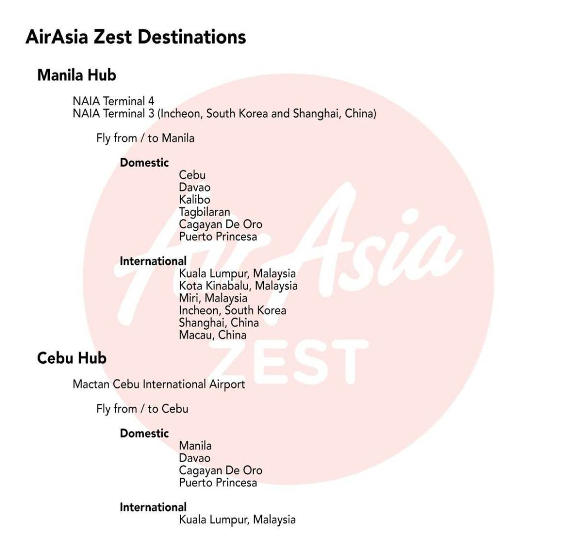 AirAsia Zest Destinations