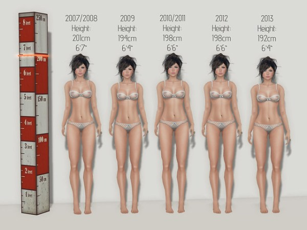 Berry's SL Avatar Height Evolution