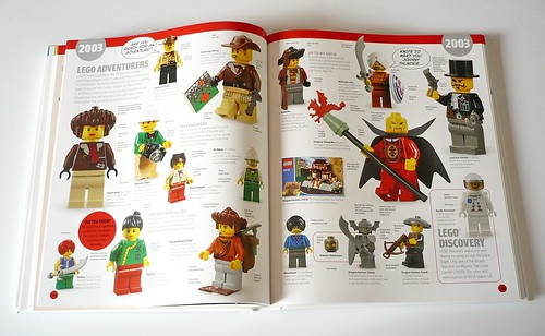 LEGO Minifigure Year by Year A Visual History 10