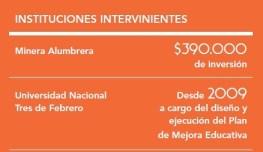 Alfabetización digital para Andalgalá -  Instituciones Intervinientes