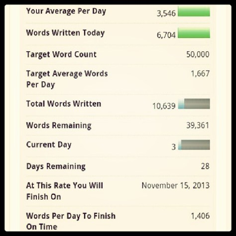 #NaNoWriMo #10k #Day03 #notwriting #localwritein
