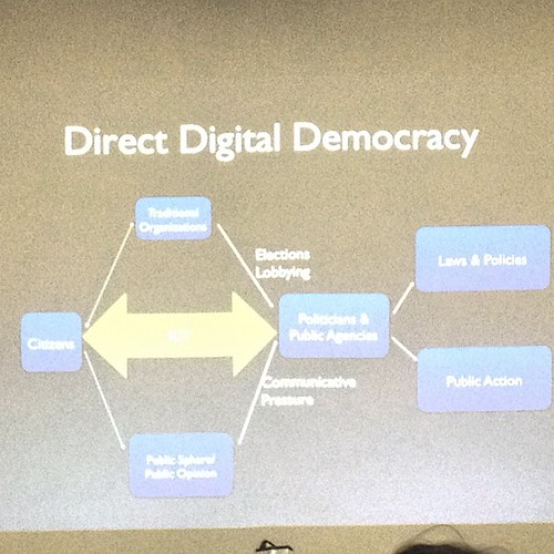 Direct Digital Democracy