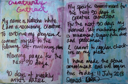Creativity Contract
