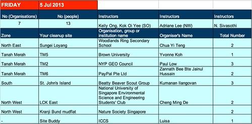 ICC Singapore: Organiser's Workshop 2013