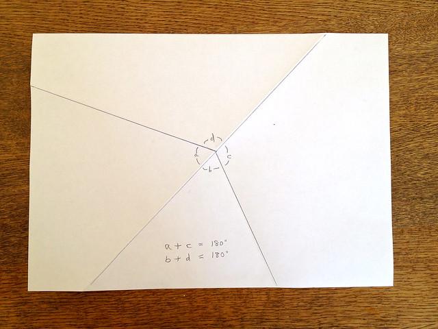 Kawasaki's Theorem