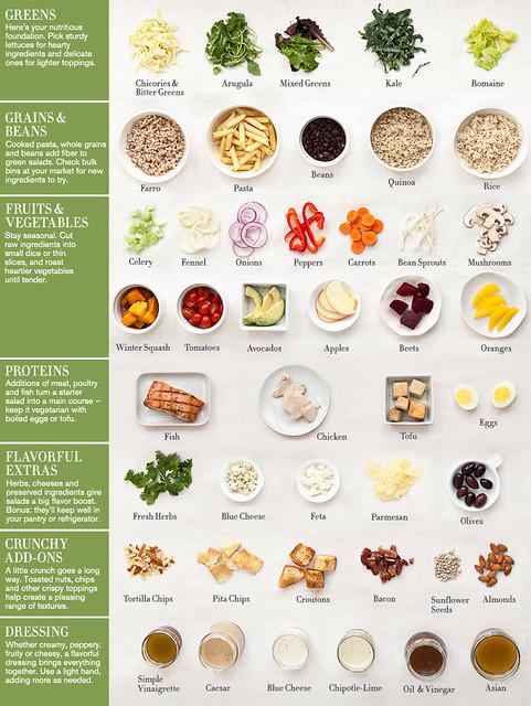img_salad_chart