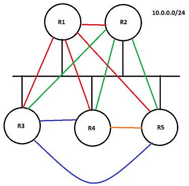 OSPF-DR-2