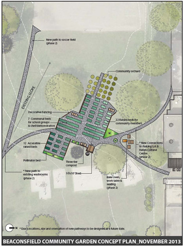Proposed Beaconsfield Park Community Garden: 2014 Jan 20