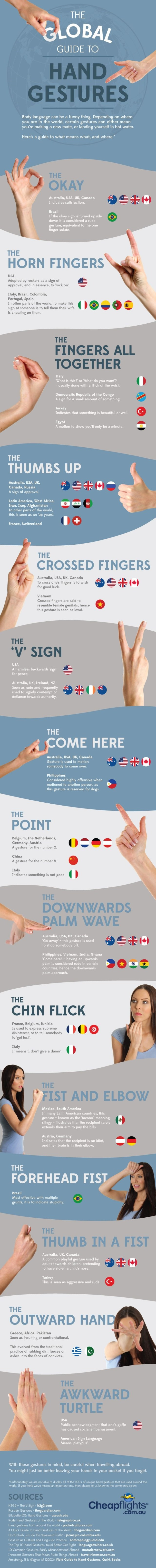 infographic-the-global-guide-to-hand-gestures_53287cf4db5ea