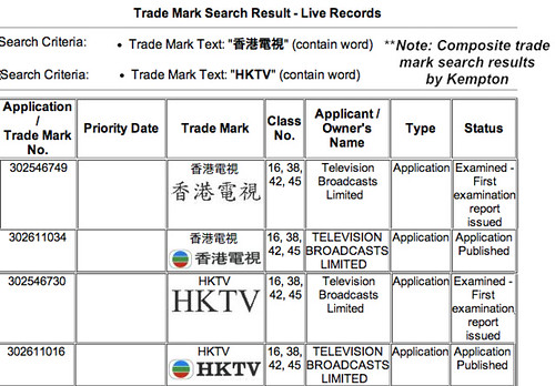 00 Composite TVB trade marking HKTV & 香港電視