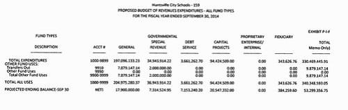 FY 2014 Budget Package_25057ctf0jy45ru5s5i45vx4tvv55