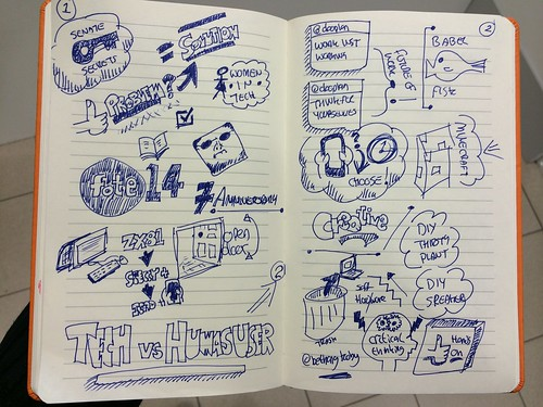 #sketchnotes from #FOTE14