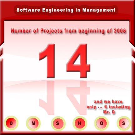 SEM2008